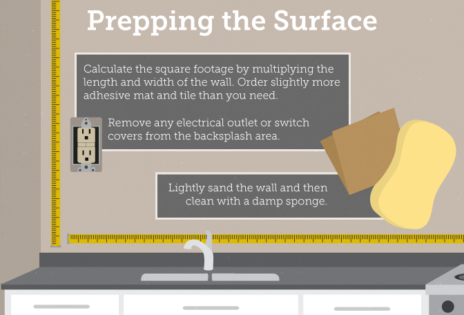 How to calculate backsplash tile