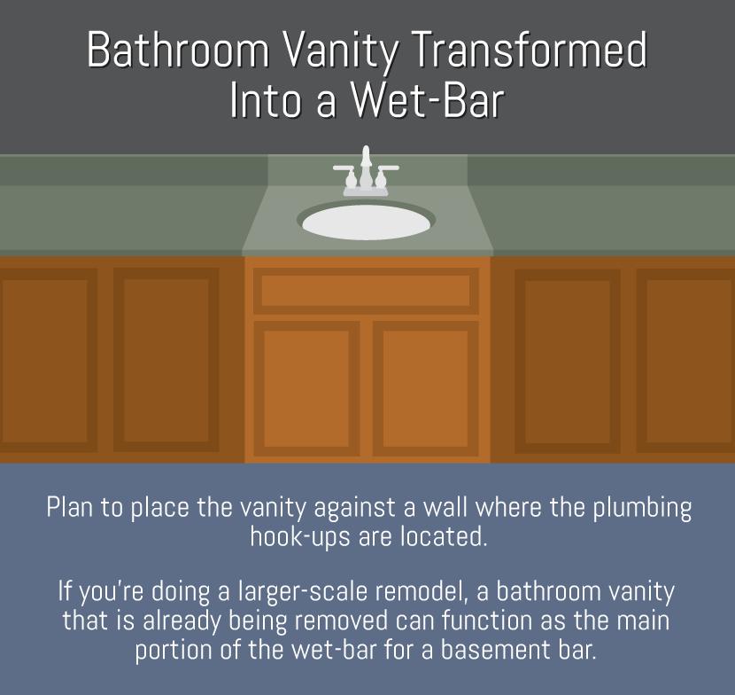 Bathroom Corner Table
