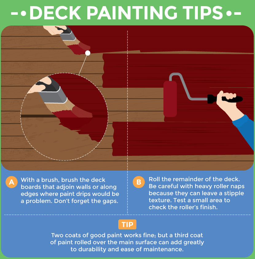 Painting Vs Staining Wooden Decks Illustrated Diy Guide