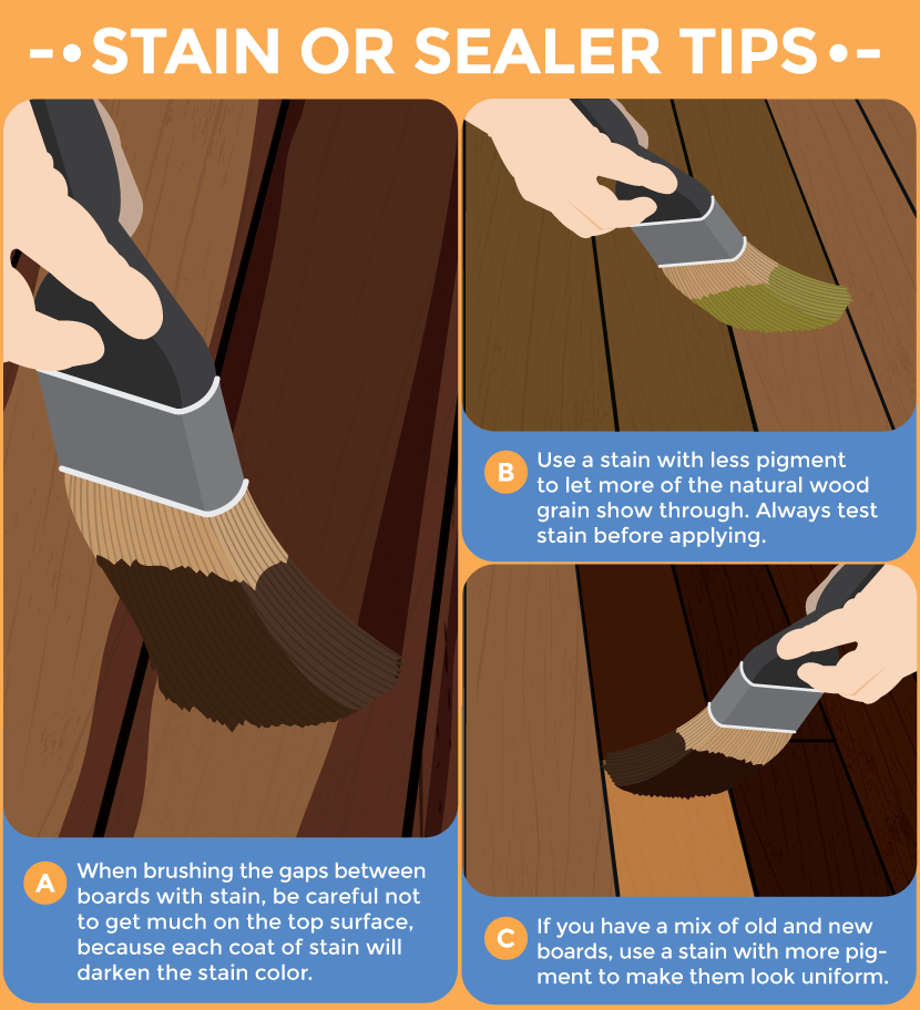 Painting vs staining wooden decks illustrated diy guide for Wood stain pros and cons