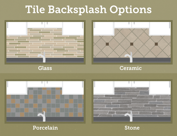2 Incredible Guides To Diy Tile Kitchen Backsplashes