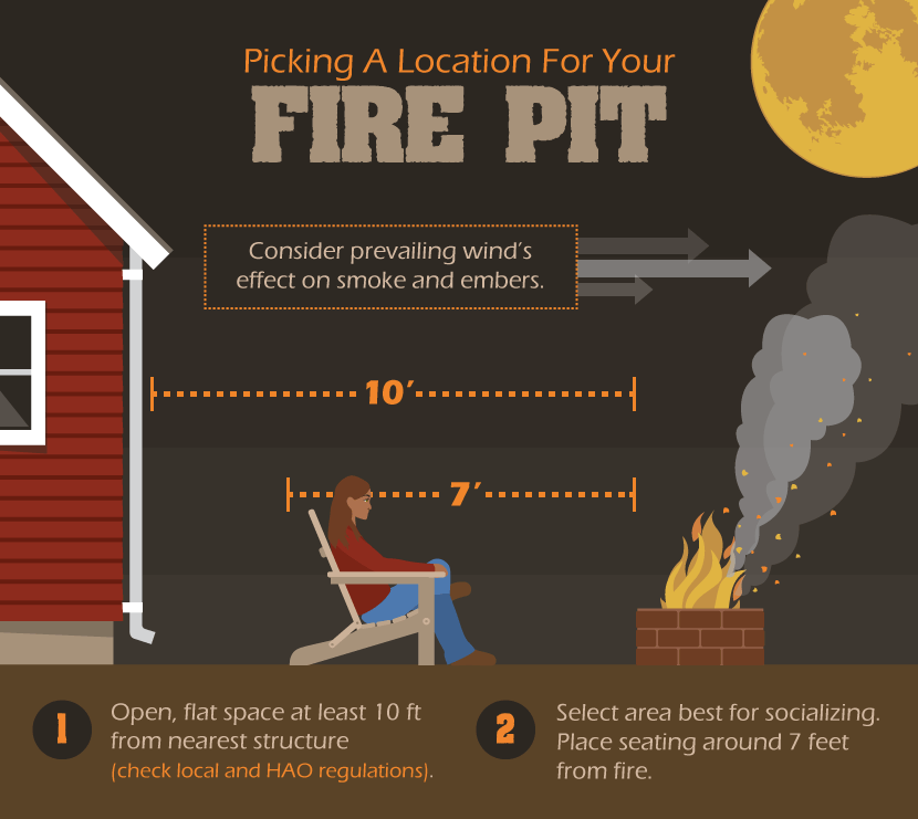 How to select a location for your fire pit.