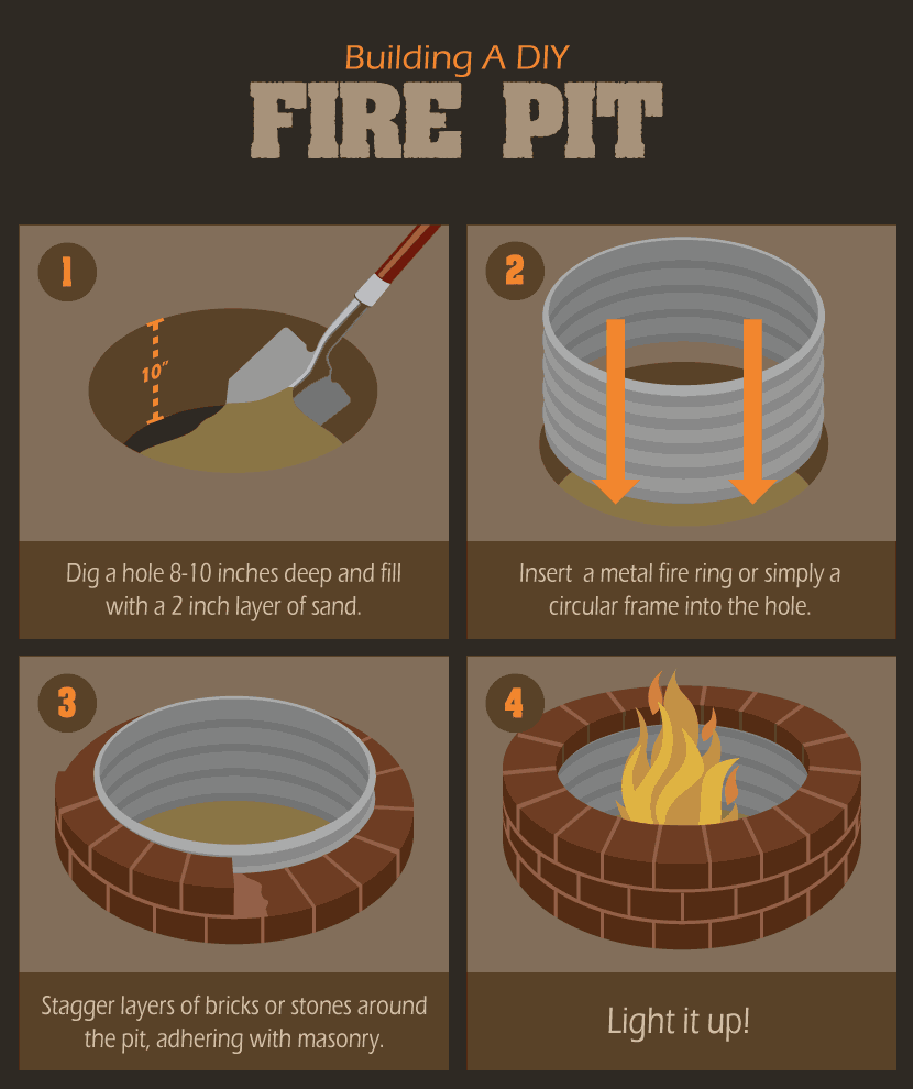 How to build a backyard fire pit diy illustrated guide for Step by step to build a house yourself