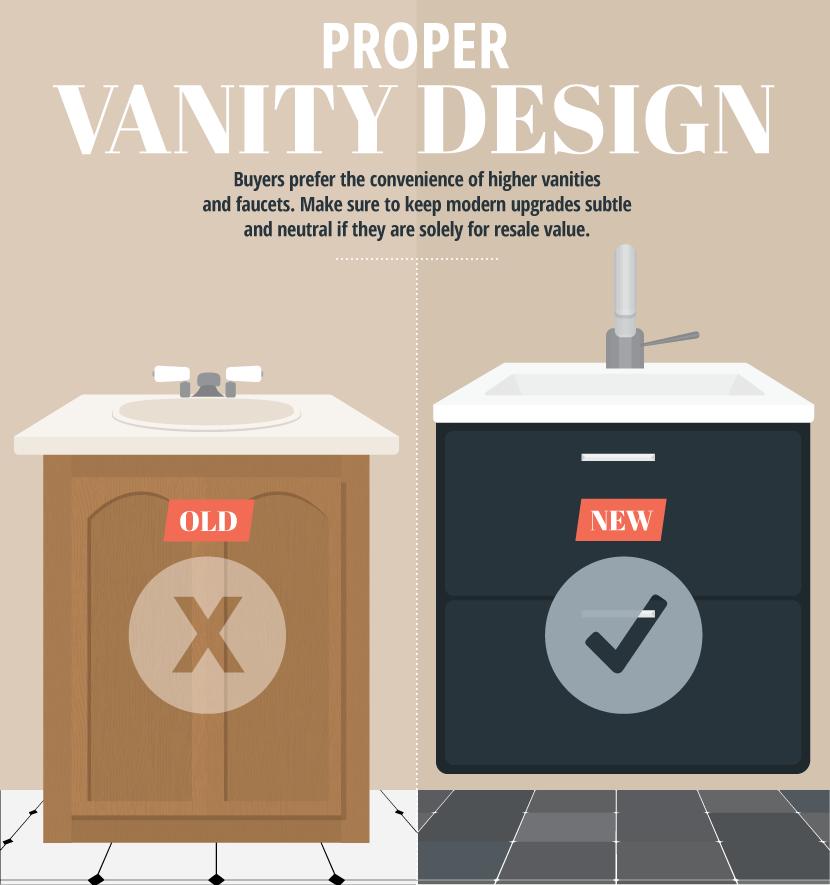 Update old vanities to be more ergonomic and elegant!